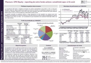reporting-cph-equity-6-sept-2016