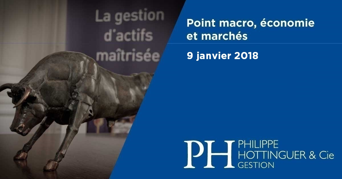 Point Macro : économie Et Marchés, Notre Analyse Du Contexte Actuel Et à Venir